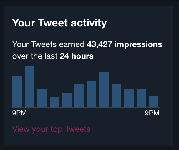 Busy Twitter Day